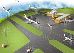 ADS-B Technology
